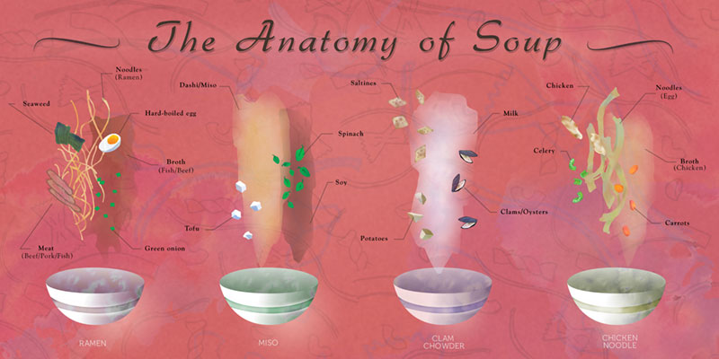 Shimmin_Andy_Concentration12_Soup